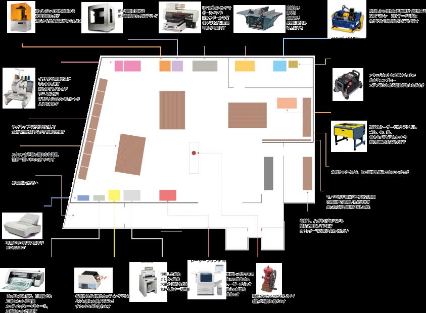 名古屋初のワークショップスペース「クリエイトベース金山」で気軽にものづくり体験! - machine1 1 843x620