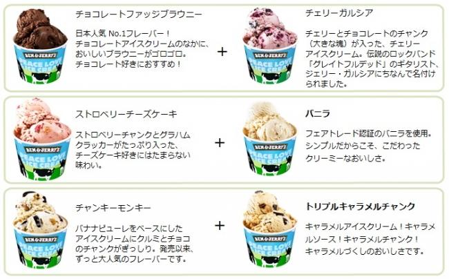 海外セレブからも愛されるアイス「ベン&ジェリーズ」が名古屋で期間限定オープン - d12599 44 754476 8