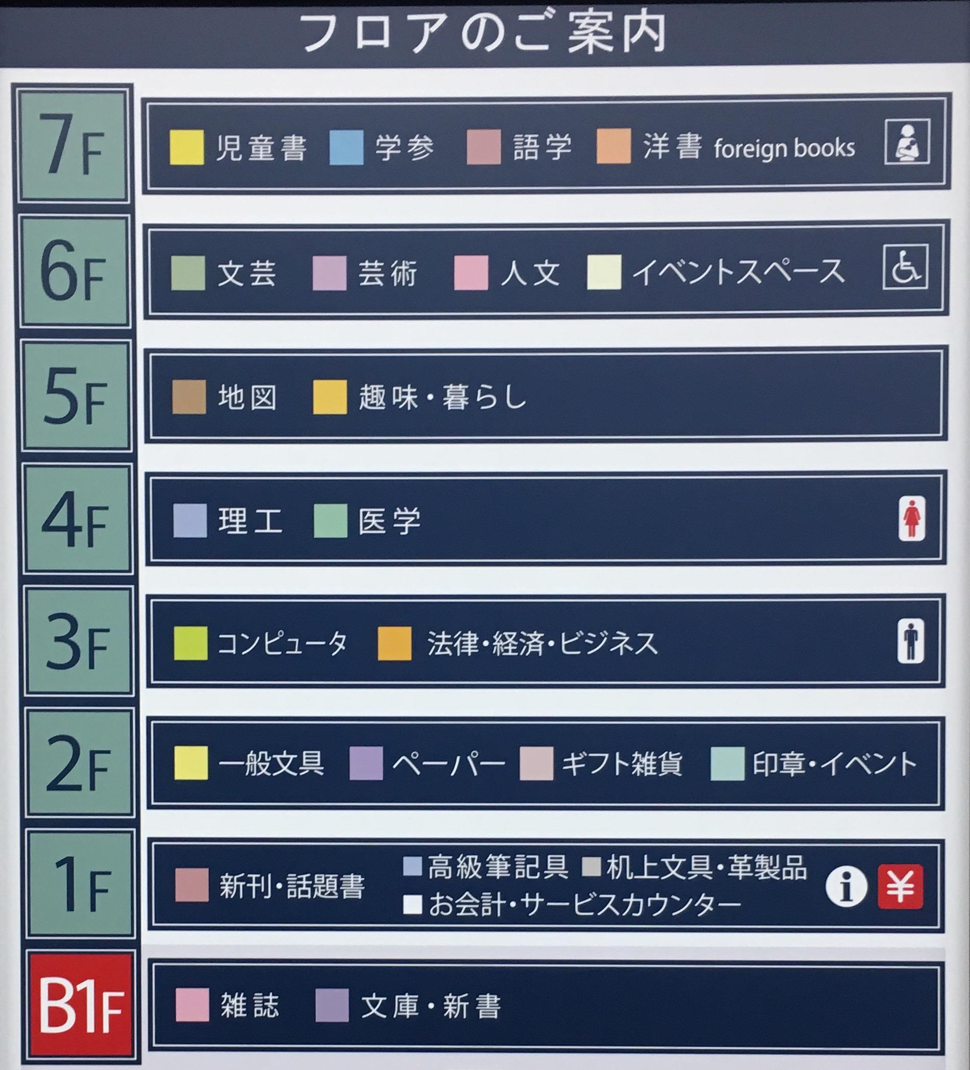 圧倒的な取り扱い冊数。読みたい本が必ず見つかる名駅・栄周辺の大型本屋まとめ - IMG 2591