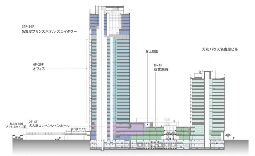 『グローバルゲート』名古屋初・新業態の気になるレストラン&ショップを紹介 - cc12de7d933df429c133e6e8a2da7b4d 990x606