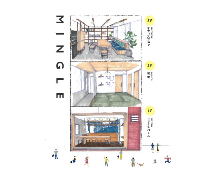 美濃加茂の空きビルをリノベーション。人々が集うコミュニティビル「MINGLE」 - mingle 10
