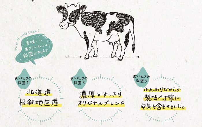日本初の生クリーム専門店『milk』がついに名古屋に初上陸! - ffa6bd69a4bf8bd78197ed63468796f6
