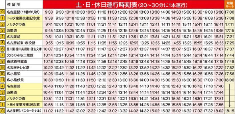 名古屋観光はお得で便利な「なごや観光ルートバス メーグル」におまかせ! - ea7a0bc46c411af08cbc7bb5b2df9613