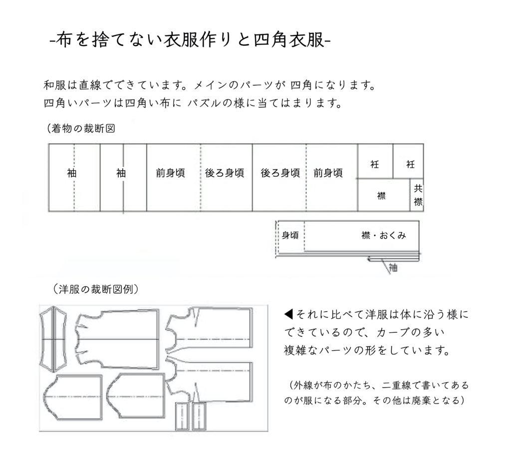 名古屋を拠点に活動するアパレルブランド『とわでざいん』が創る、100年着たい衣服 - bce3456a003dd0bf7f22cdb97038e35d