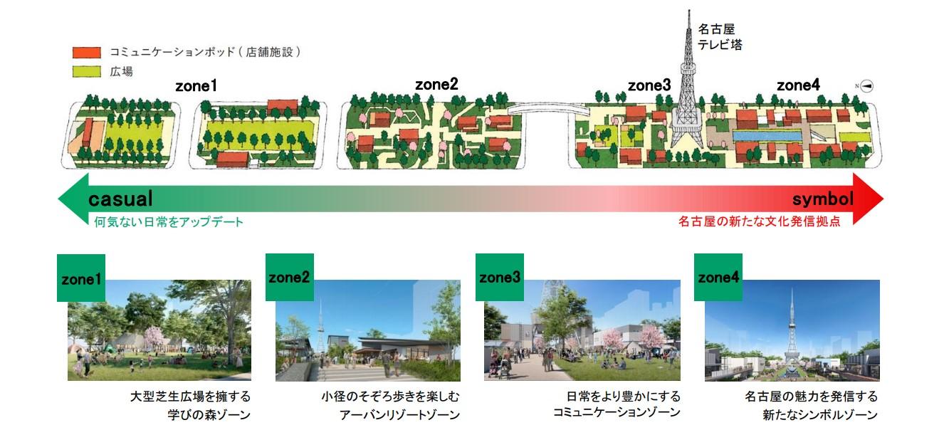 2020年秋、名古屋の新スポット「Hisaya-odori Park」がオープン!注目の店舗を詳しく紹介! - f5f37139a1e367f8d6bbe13fe70026bd