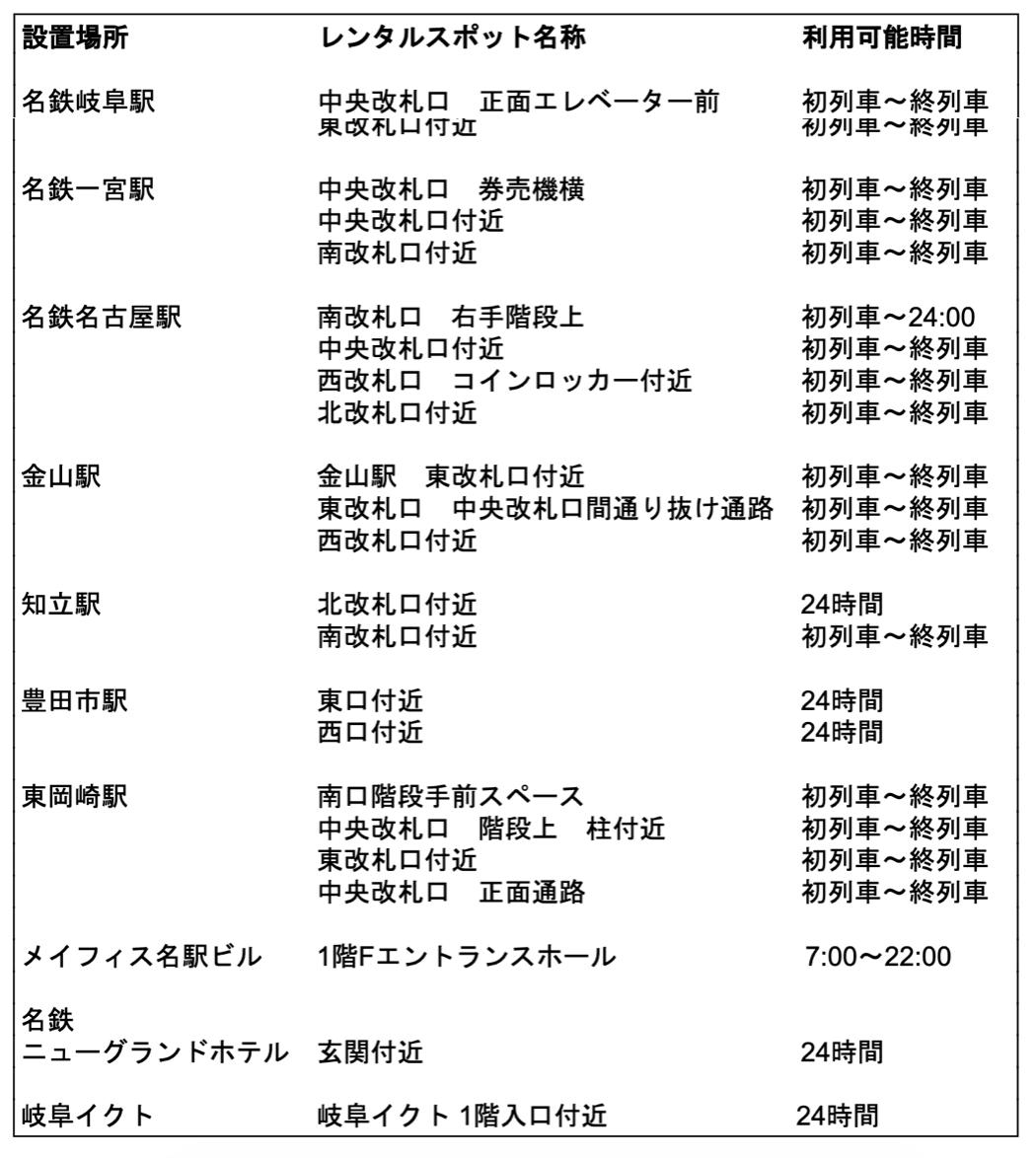 突然の雨でも駅で気軽に傘をレンタル!東海圏で「アイカサ」運用中 - 2020 06 25 12.38.23