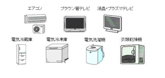 大掃除を始める前に!名古屋市の粗大ごみ出し方をチェック! - f4871ab1ff48b01c26256542c3d171cb